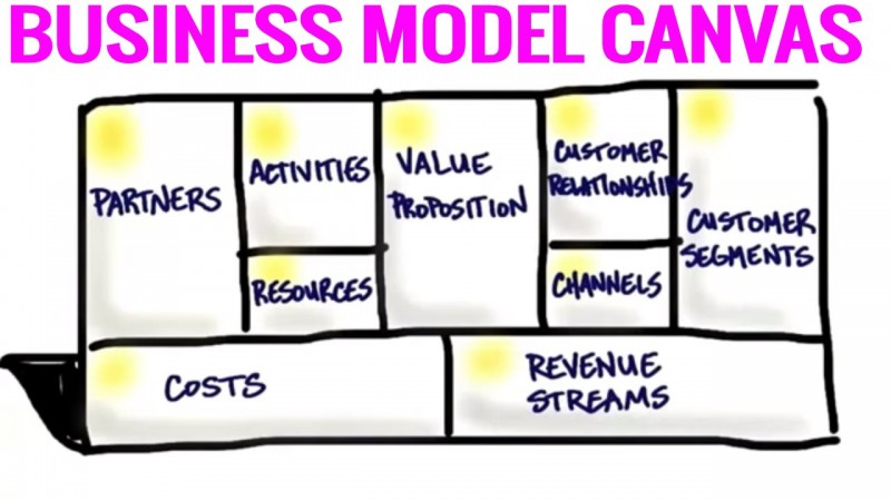 CRIB Workshop - Oluwafemi Longe - Using the business Canvas Model to easily define your strategy