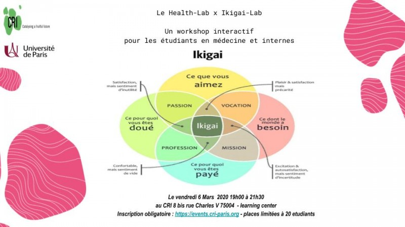 Ikigai for medical student