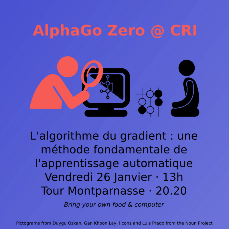 AlphaGo Zero @ CRI - Gradient descent