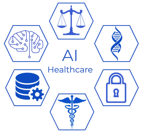 Thematic Workshop: AI in healthcare - ethics, privacy and accountability issues